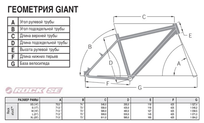 Горный велосипед Giant Rock SE STI