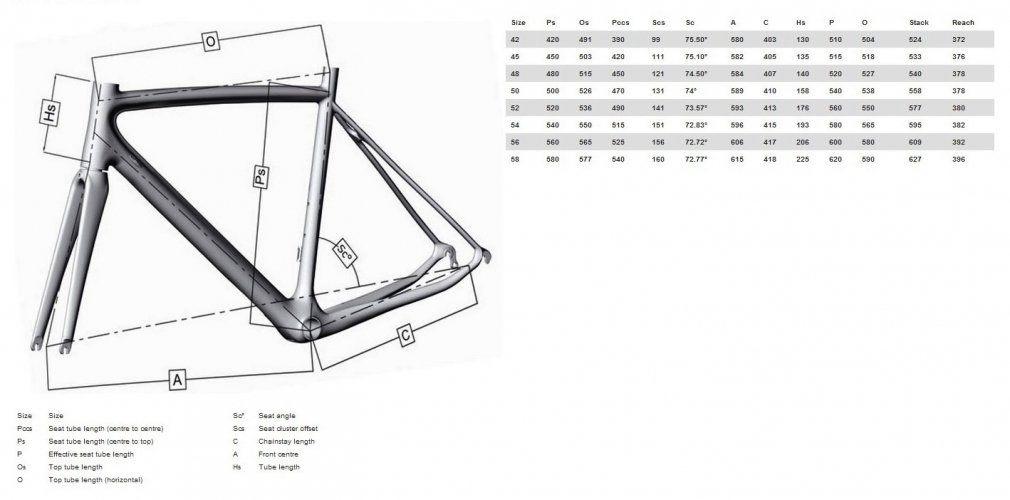 Геометрия рамы Colnago CX ZERO